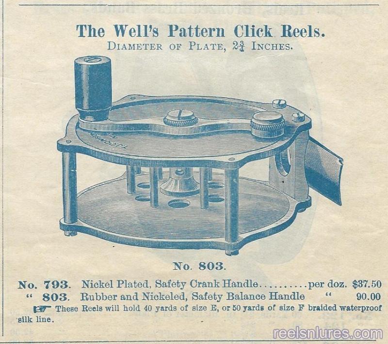 wells 1891 ad