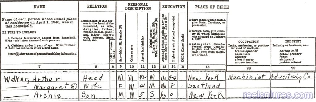 alw census